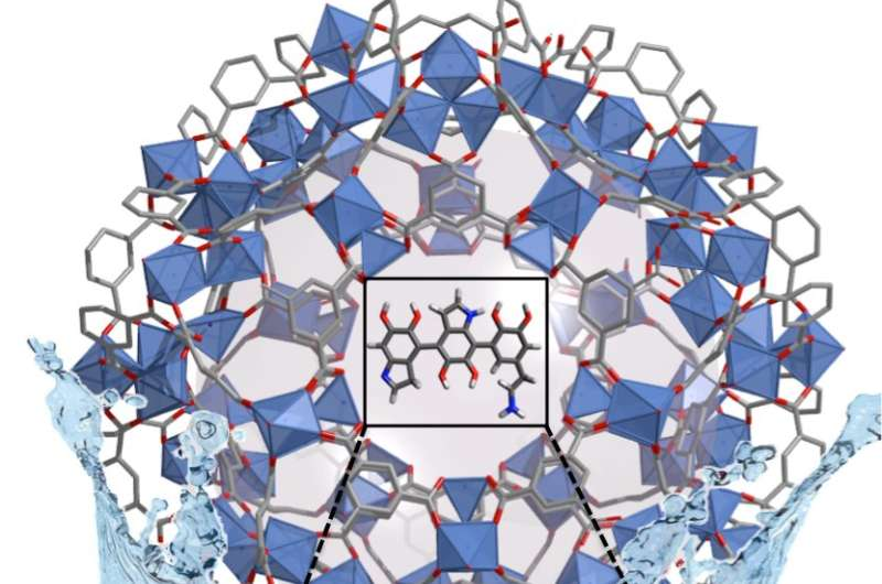 Removing heavy metals from water with MOFs