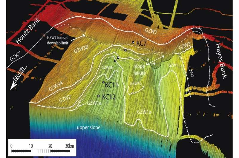 Retracing Antarctica's glacial past