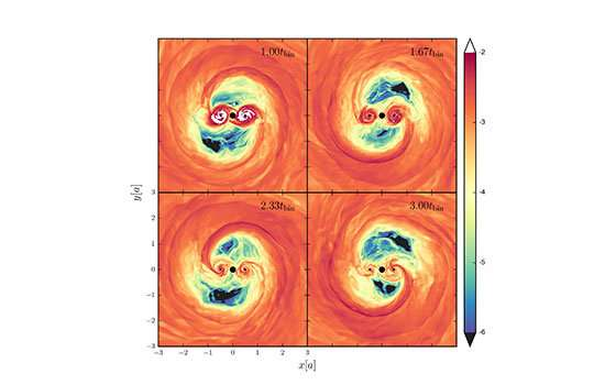 Supermassive black hole model predicts characteristic light signals at cusp of collision
