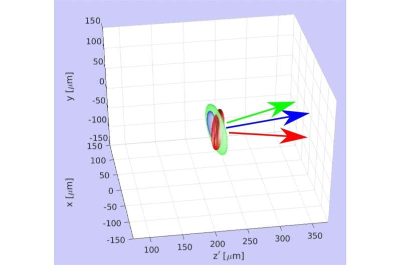 What really happens at femtosecond junctions?