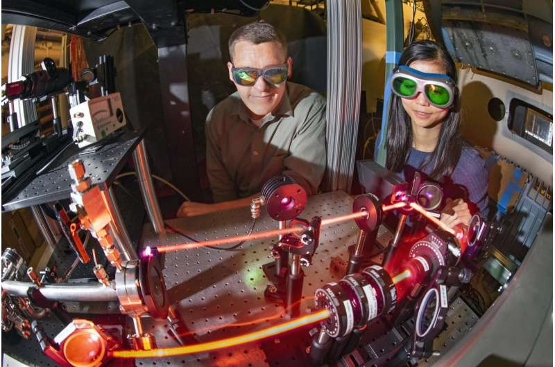 Wind tunnel and lasers provide hypersonic proving ground at Sandia National Laboratories