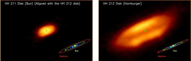 Youngest accretion disk detected in star formation