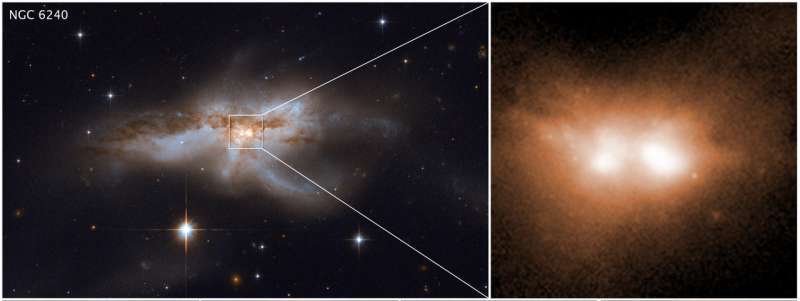 Astronomers find pairs of black holes at the centers of merging galaxies