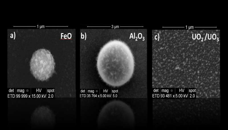 Exploring the chemistry of nuclear explosions
