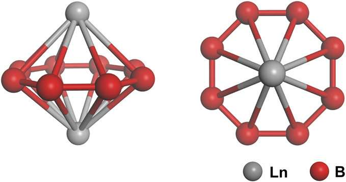 Research finds new molecular structures in boron-based nanoclusters