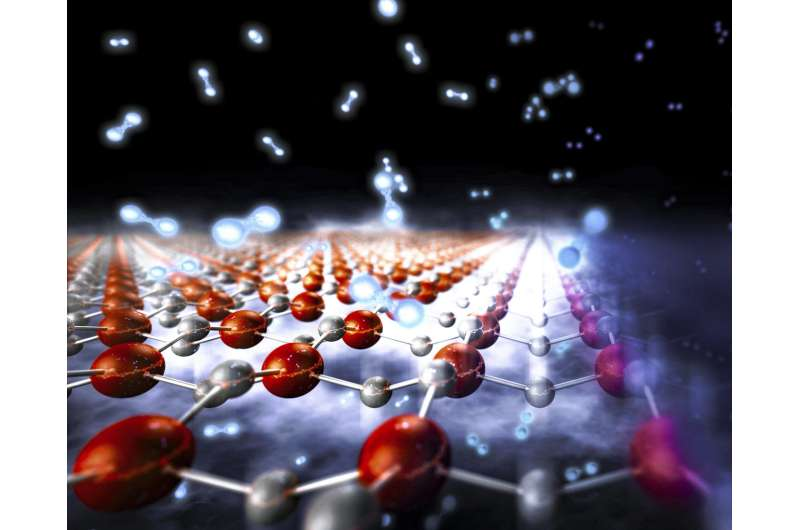 **Scientists make first detailed measurements of key factors related to high-temperature superconductivity