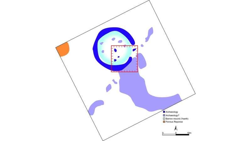 ANU archaeologist discovers Cornish barrow site