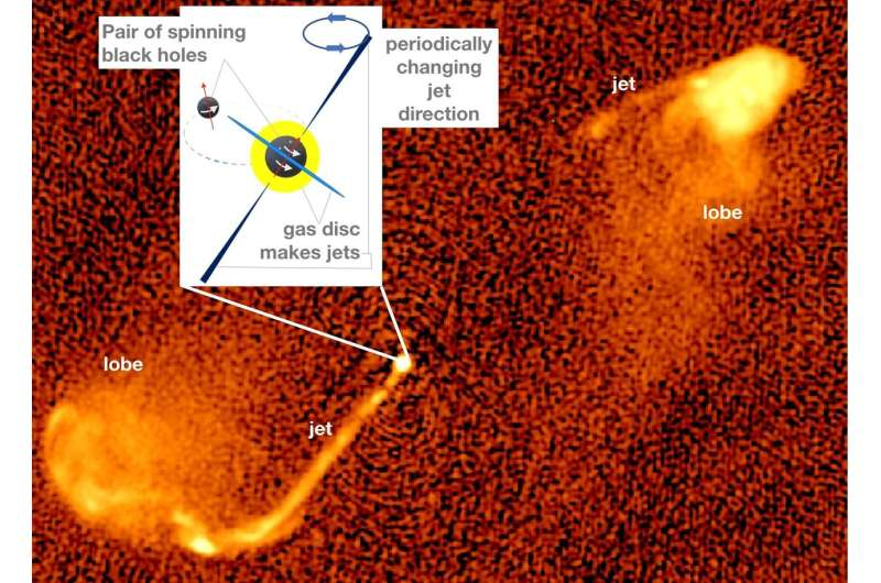 Astronomers spot signs of supermassive black hole mergers
