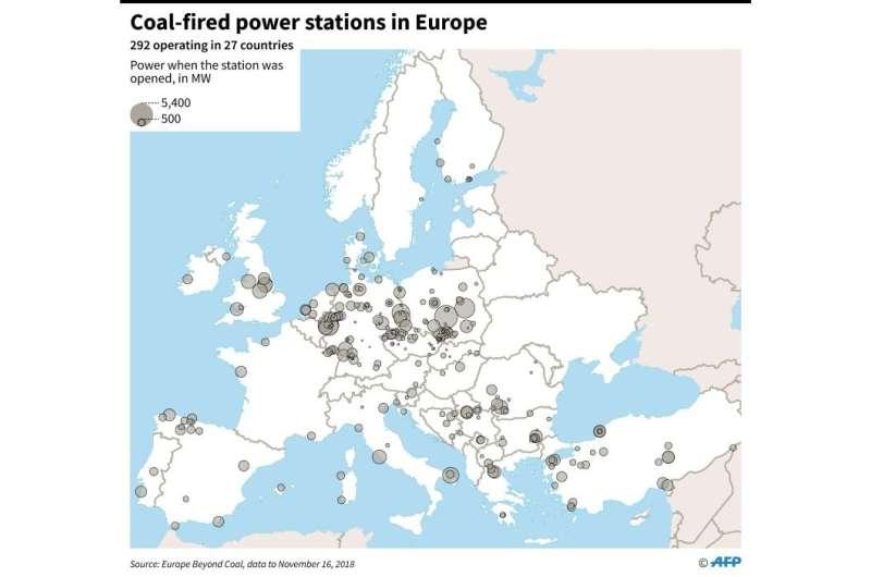 Coal in Germany