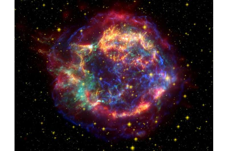 Could recent supernovae be responsible for mass extinctions?