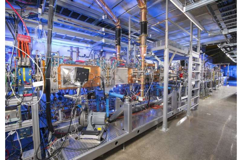 Fermilab gets ready to upgrade accelerator complex for more powerful particle beams