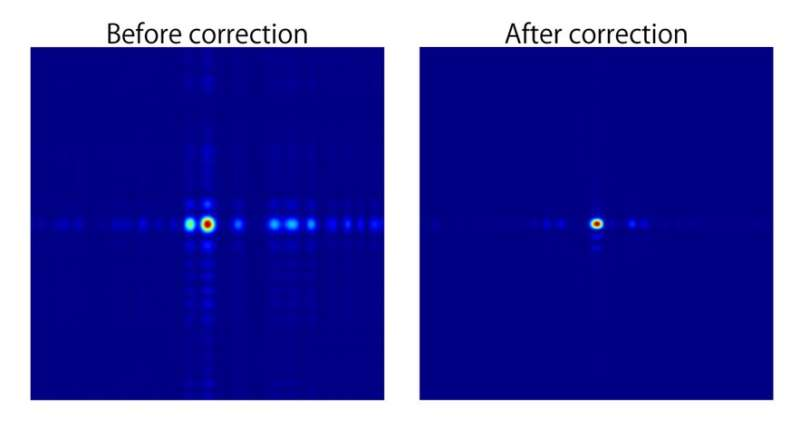 Focus on this: Japanese team increases X-ray laser focusing ability