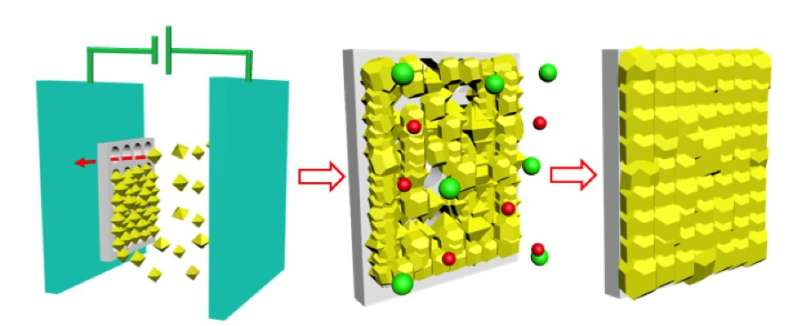 Metal-organic frameworks cut energy consumption of petrochemicals