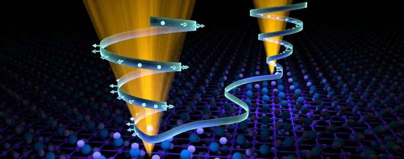 Neutrons Reveal the Wild Weyl World of Semimetals
