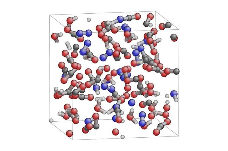 One step closer to understanding explosive sensitivity with molecule design