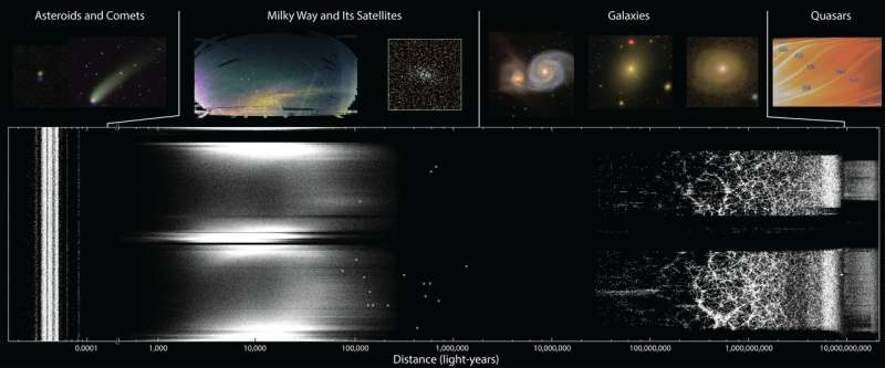20th anniversary of first light for SDSS telescope