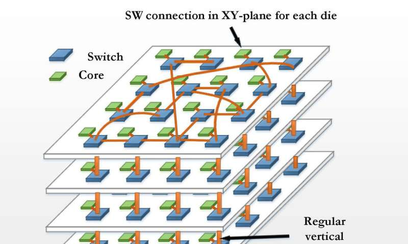 Researchers discover computer chip vulnerabilities