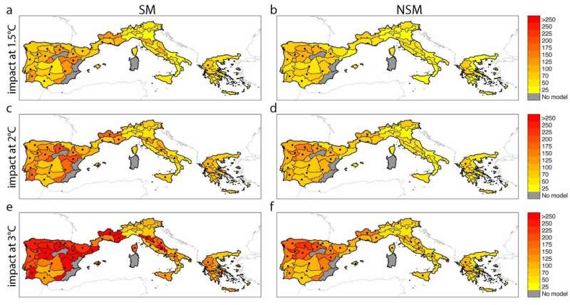 Global warming increases wildfire potential damages in Mediterranean Europe