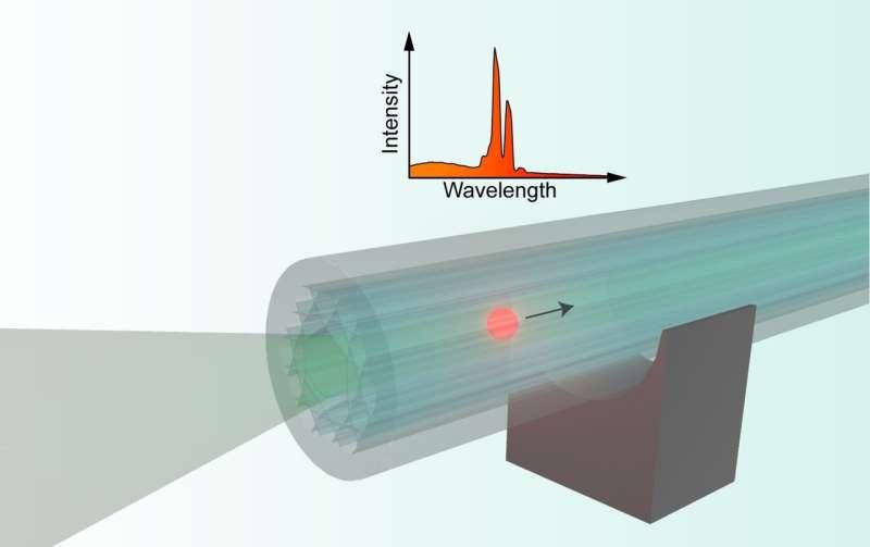 Researchers create microlaser that flies along hollow optical fiber