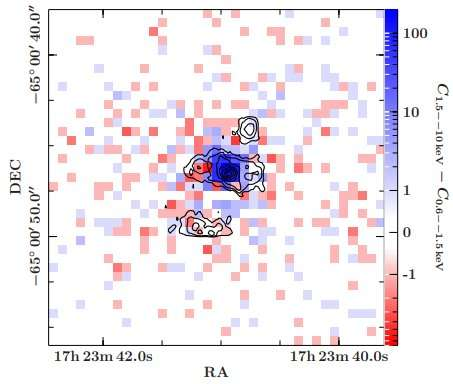 Researchers study extended X-ray emission in the PKS 1718−649 radio source