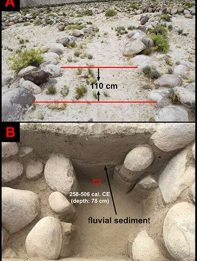 Did ancient irrigation technology travel Silk Road?