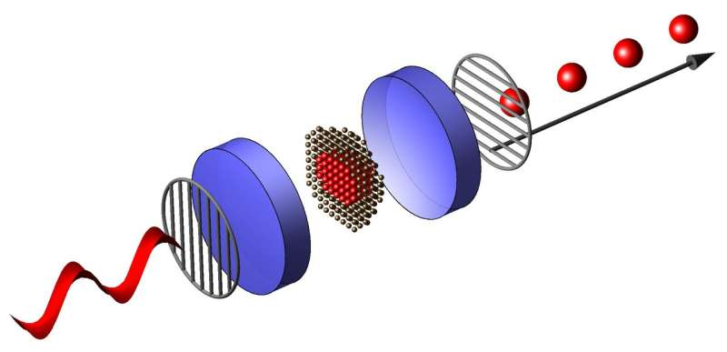 Physicists demonstrate new method to make single photons