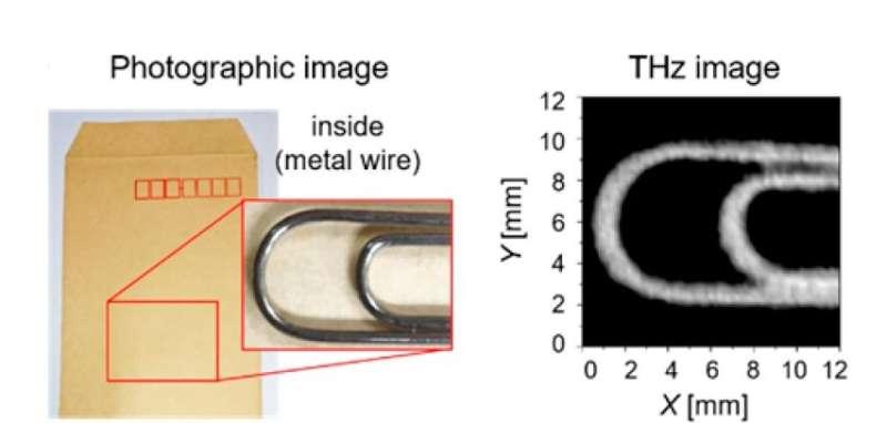 Scientists fine-tune carbon nanotubes for flexible, fingertip-wearable terahertz imagers