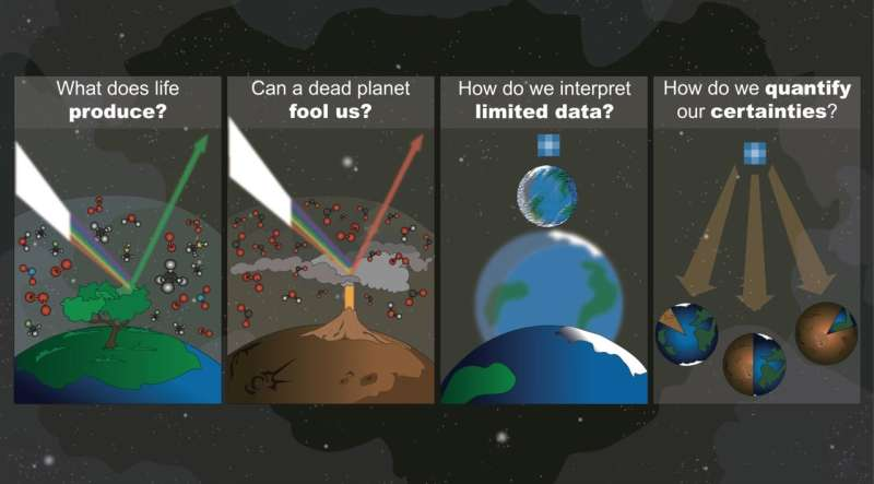 Scientists develop new strategies to discover life beyond earth