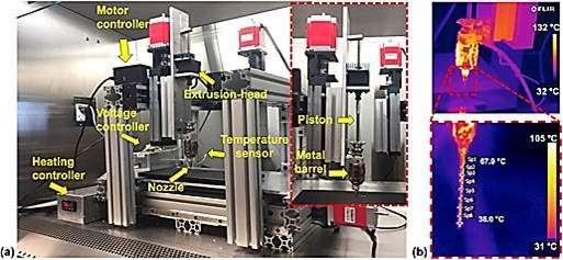 3D Printed Biomaterials for Bone Tissue Engineering