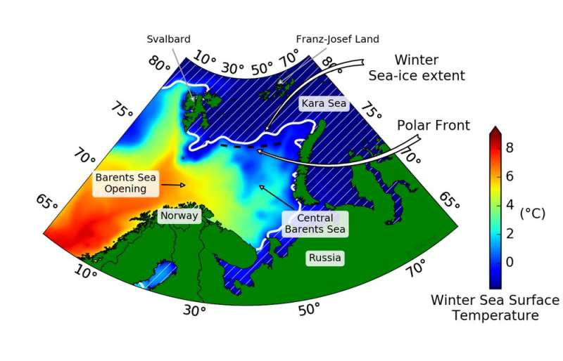 Extreme weather in Europe linked to less sea ice and warming in the Barents Sea