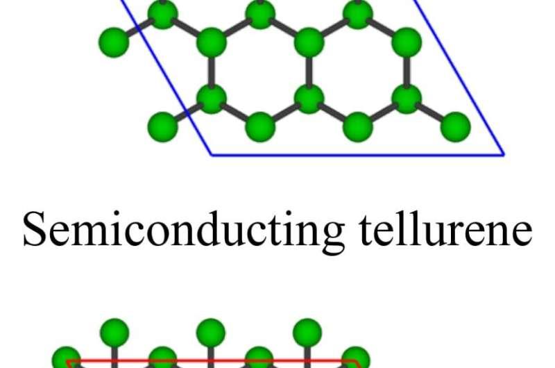 Rice U. scientists form flat tellurium