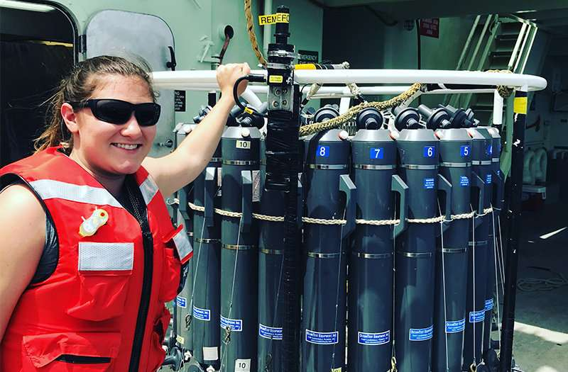 Researchers use metagenomics to discover thousands of new marine microorganisms