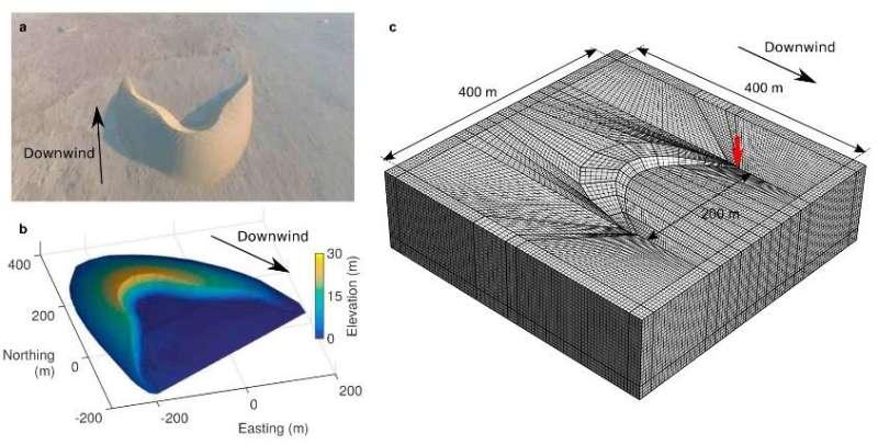Study reveals how sand dunes alter seismic waves