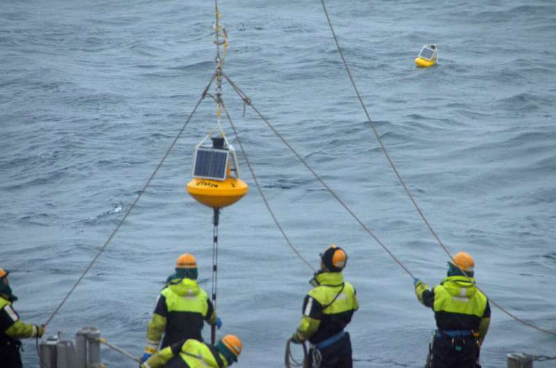 Researchers investigate the correlation between wind and wave height in the Arctic Ocean