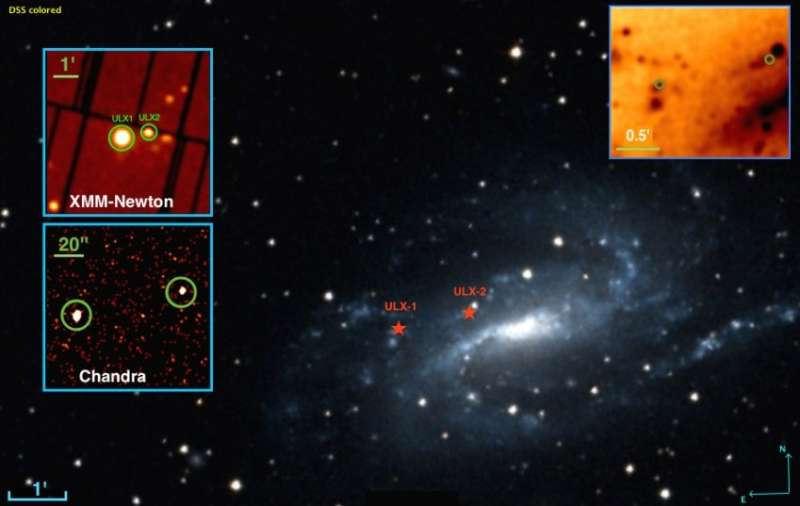 Researchers investigate two ultraluminous X-ray sources in the galaxy NGC 925