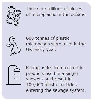 On the way to plastic-free oceans