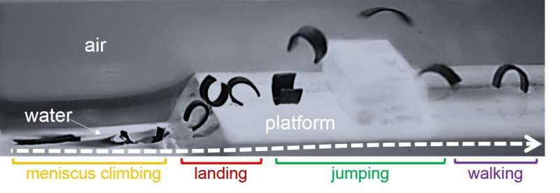 Nature-inspired soft millirobot makes its way through enclosed spaces