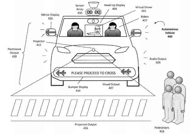Uber patent application discusses intention signaling system