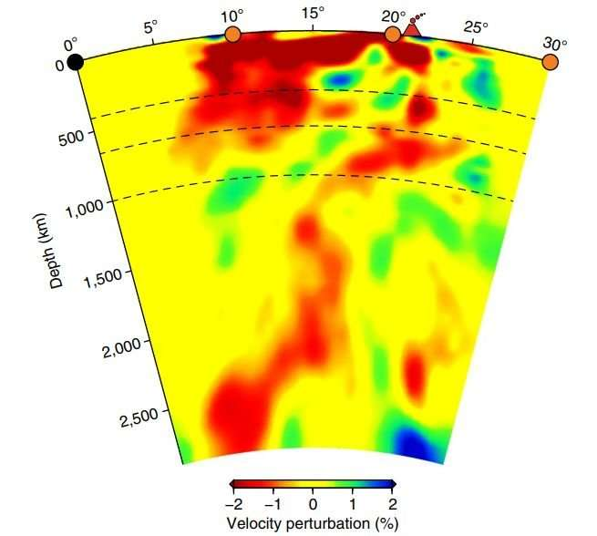 New evidence for plume beneath Yellowstone National Park