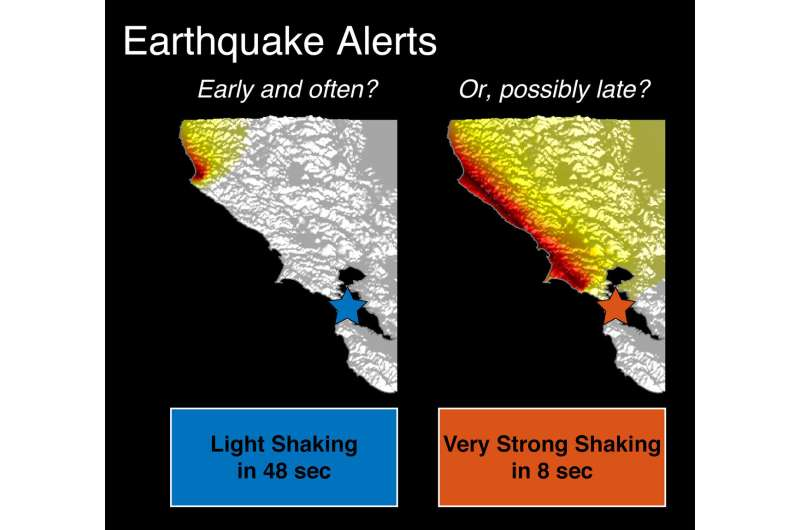 The tradeoffs inherent in earthquake early warning systems