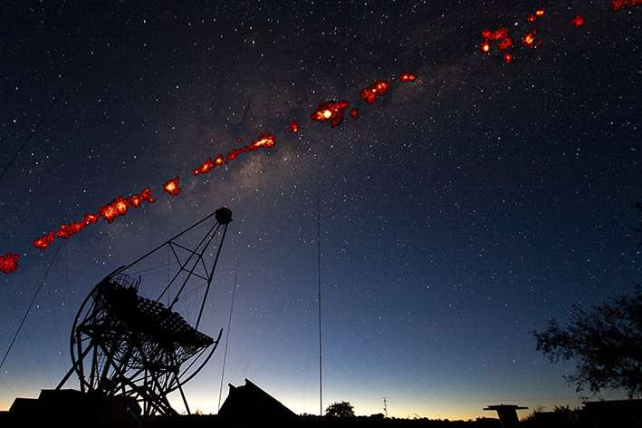 Unveiling the secrets of the Milky Way galaxy