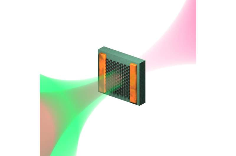 Photoexcited graphene puzzle solved