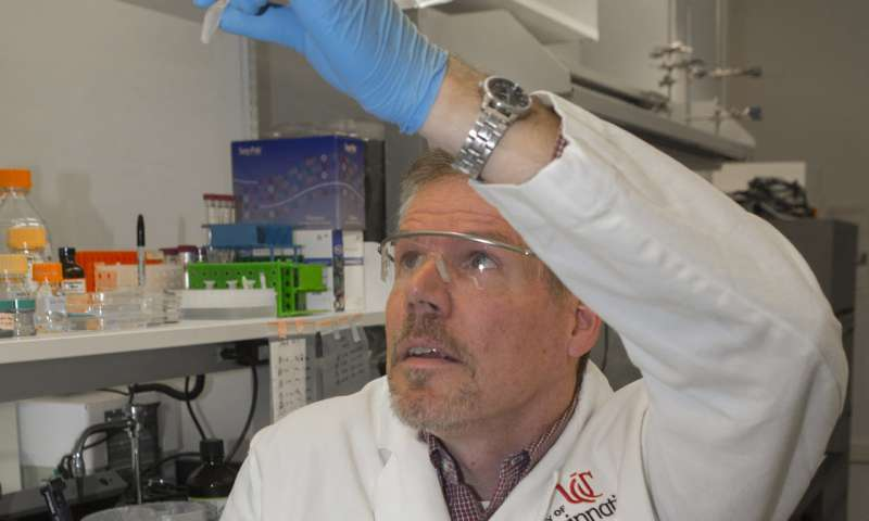 New target in certain leukemias discovered, could be treated with existing drug