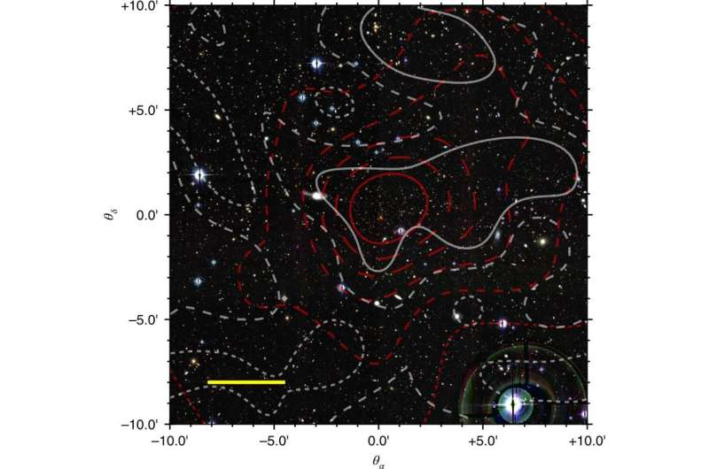 Researchers study gravitational lensing around an extremely dense galaxy cluster