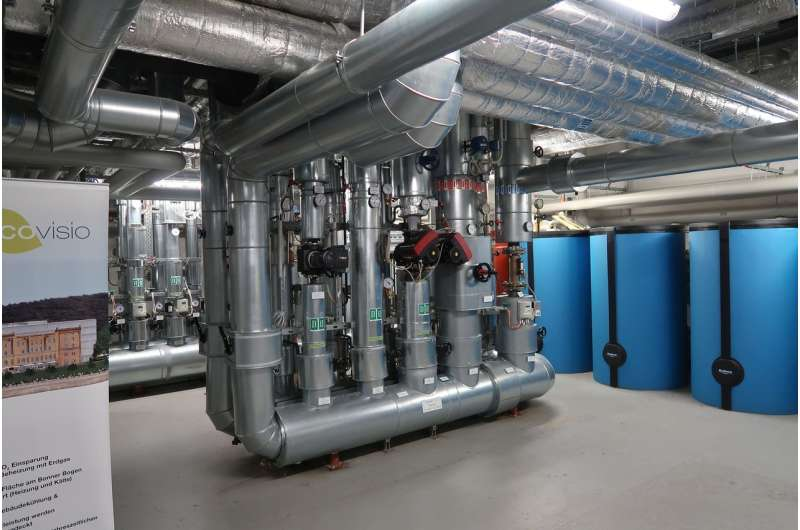Aquifers for environmentally compatible cooling and heating