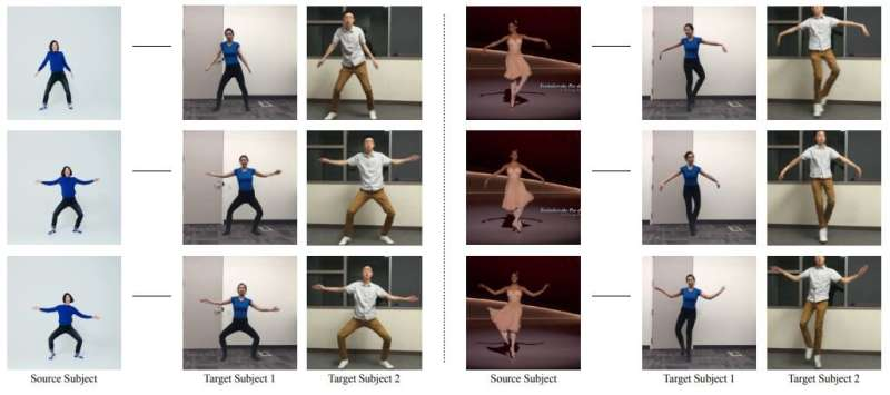 Neural-network based software allows for copying dance moves from one person to another