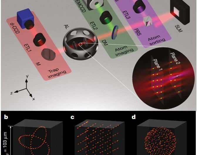 Building 3-D atomic structures atom by atom using lasers