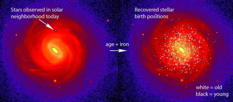 Uncovering the birthplaces of stars in the Milky Way