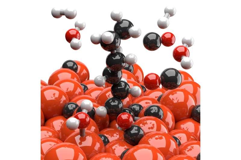 New catalyst opens door to carbon dioxide capture in conversion of coal to liquid fuels