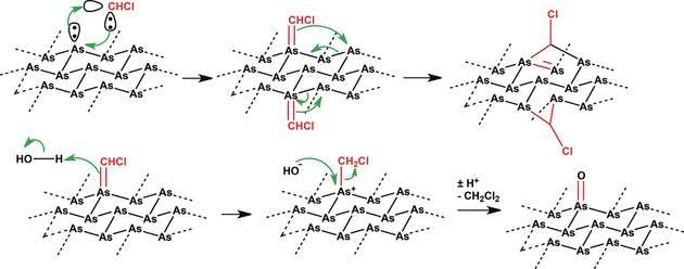 Covalently modified two-dimensional arsenic
